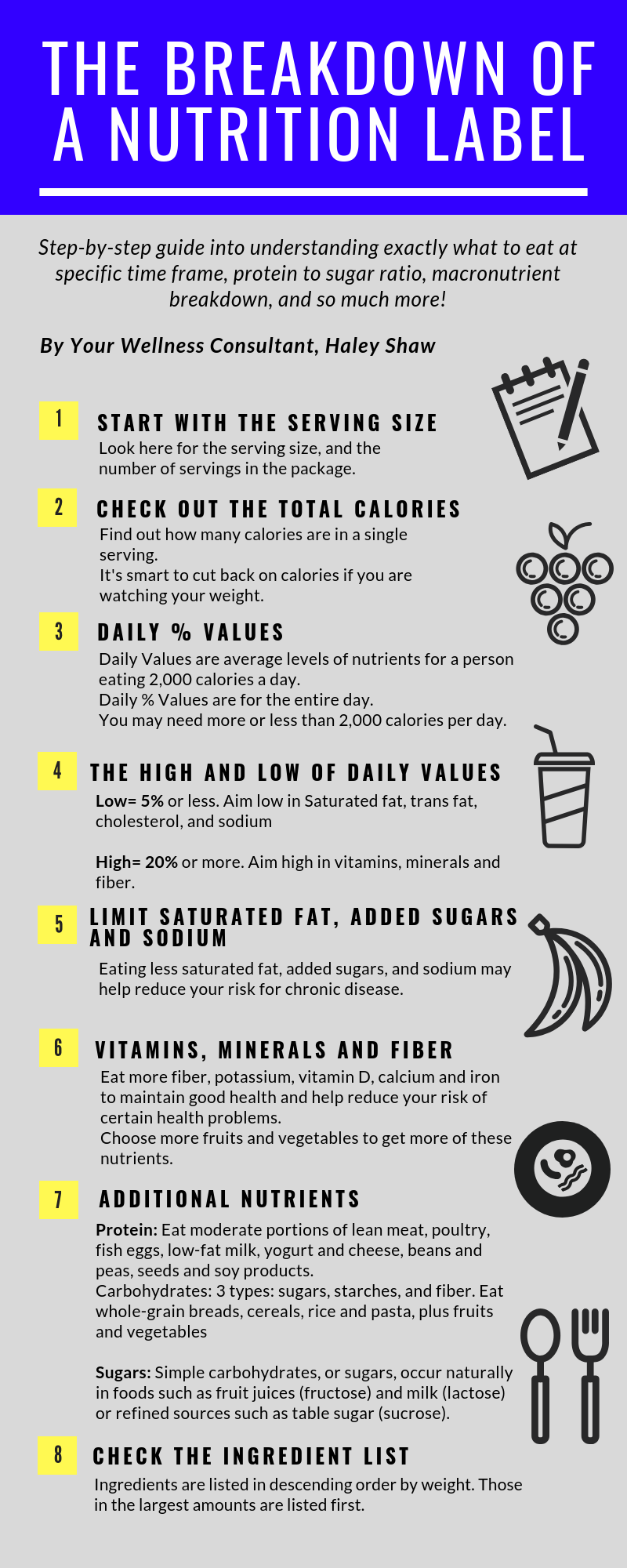 The Breakdown of a Nutrition Label : Amp Up Fitness